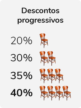 Descontos progressivos