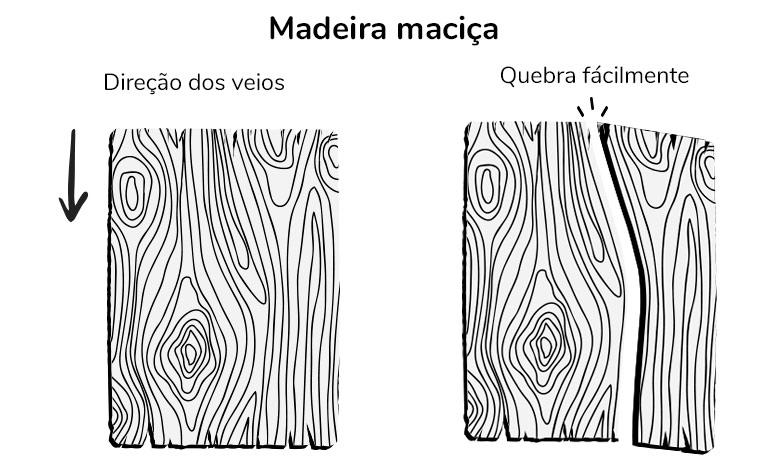 Madeira maciça