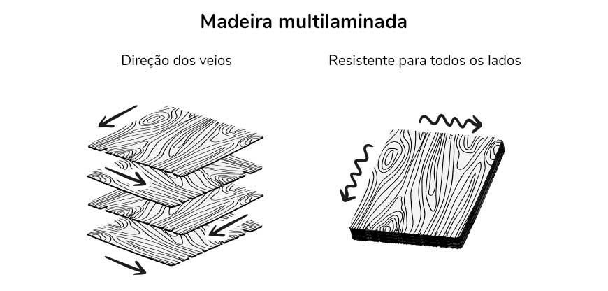 Madeira multilaminada