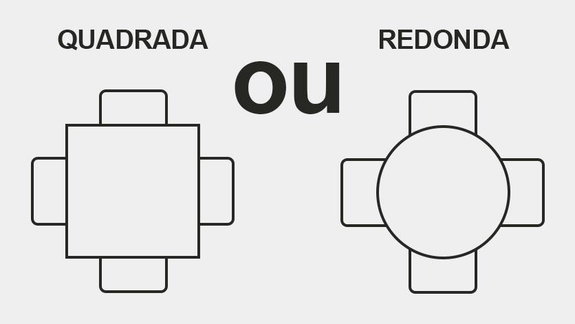 Mesa quadrada ou mesa redonda?