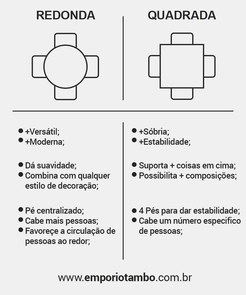Mesa quadrada ou redonda?