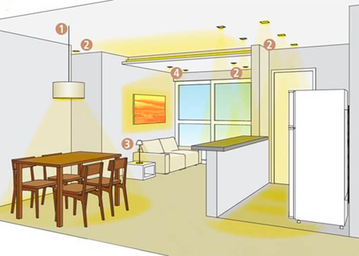 Projeto luminotécnico residencial