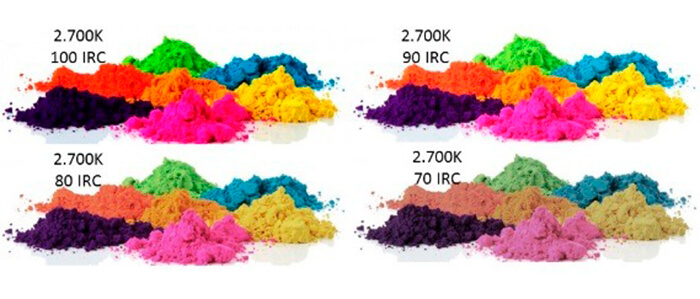 Pó de várias cores identificando a temperatura e o IRC