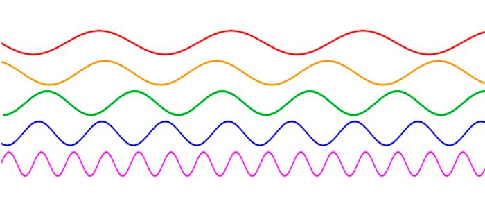 Diferentes comprimentos de onda