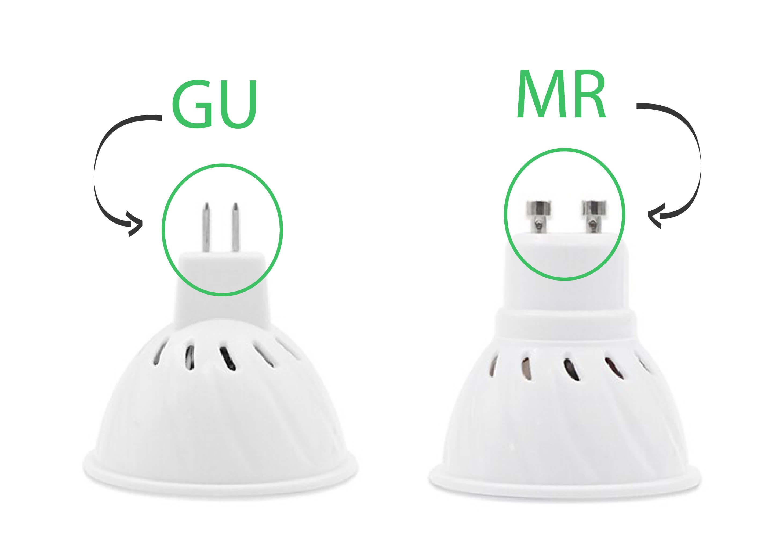 Figura explicativa da ponta das lâmpadas GU e MR