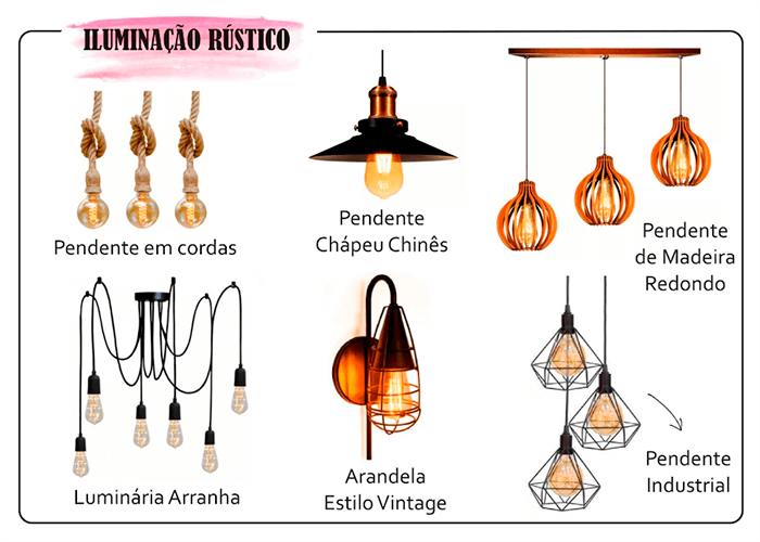 imagem com várias luminárias e pendentes de luz